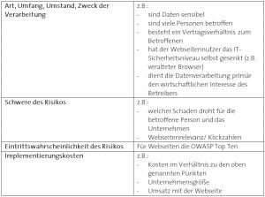 Tabelle_fs