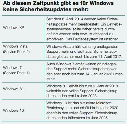 Microsoft_Uebersicht